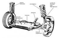 Vérification, entretien de votre système de suspension chez 100% Pneu Croisy-sur-Andelle